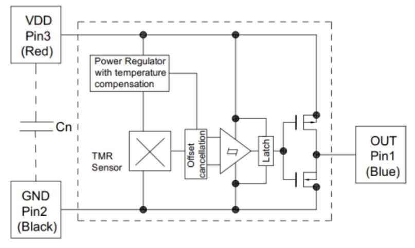 TMR Sensor Omnipolar Switch MTM-102-1